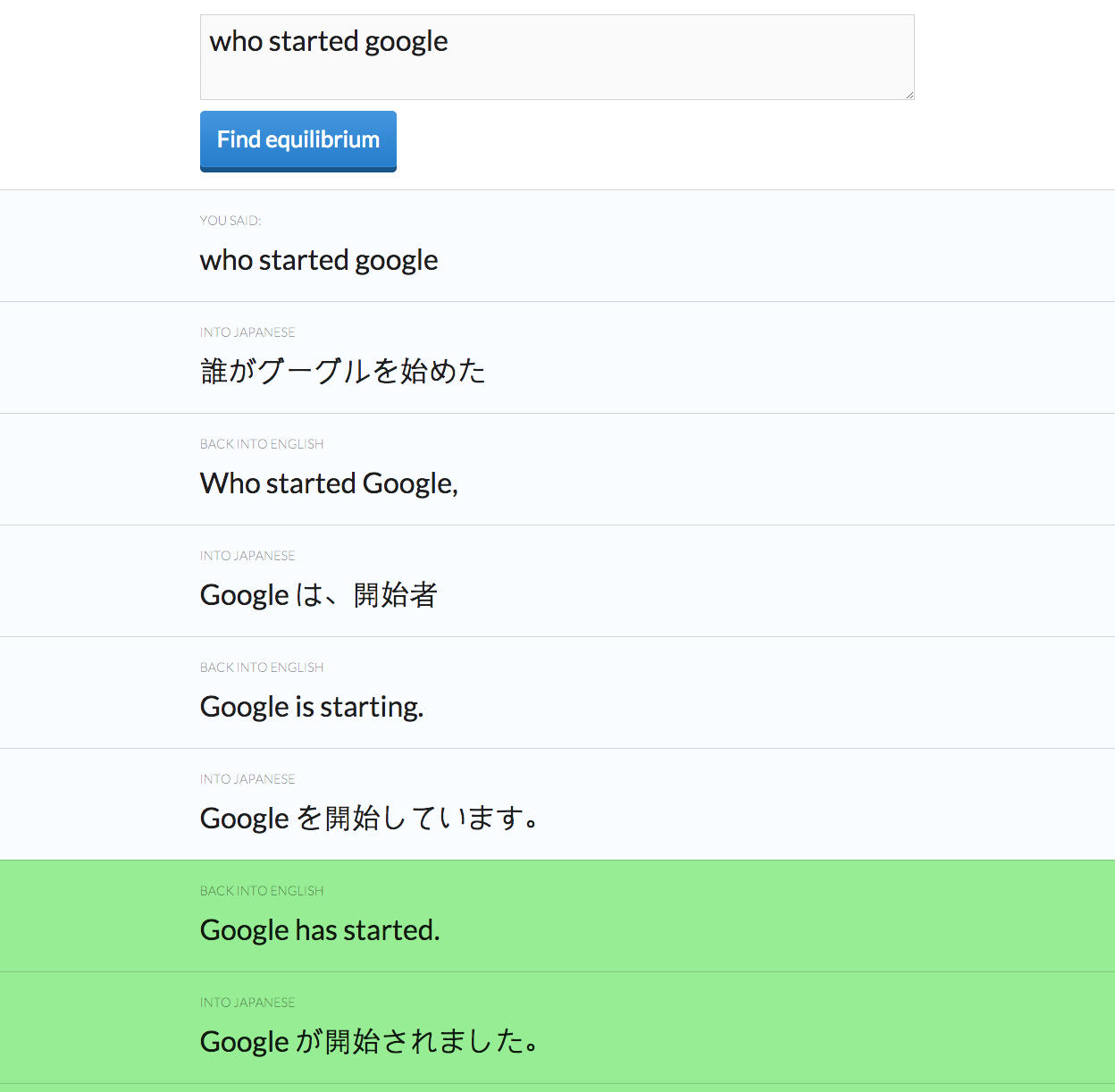 Localization Alexa Ranking